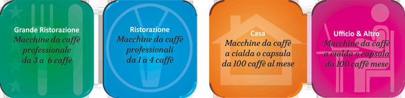 offerte-cialde-caffe-capsule